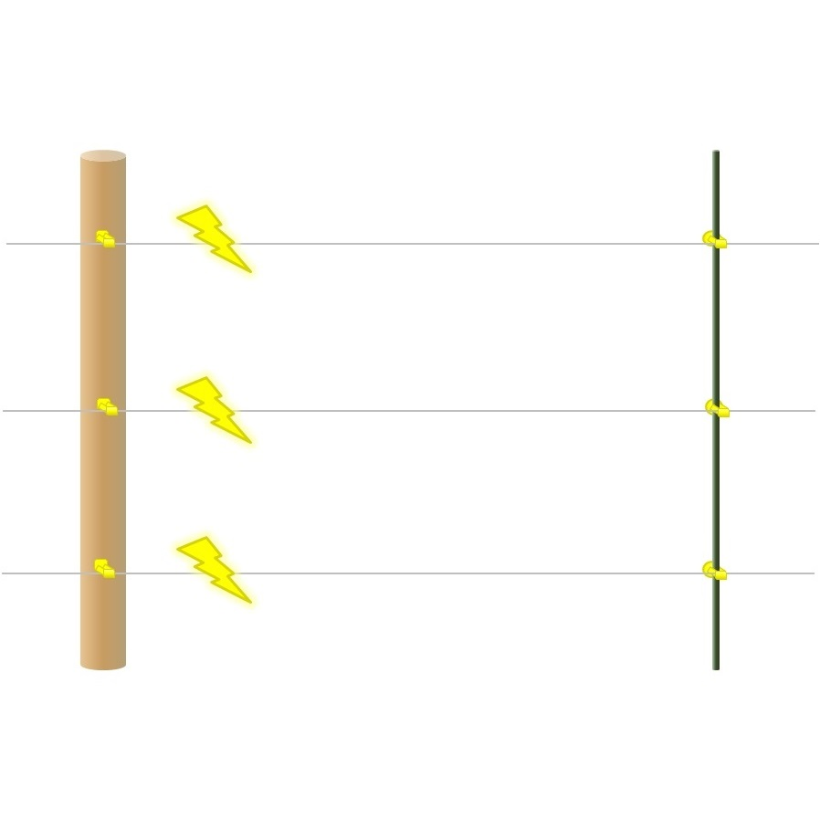 3 Strands with Wood and Metal Posts