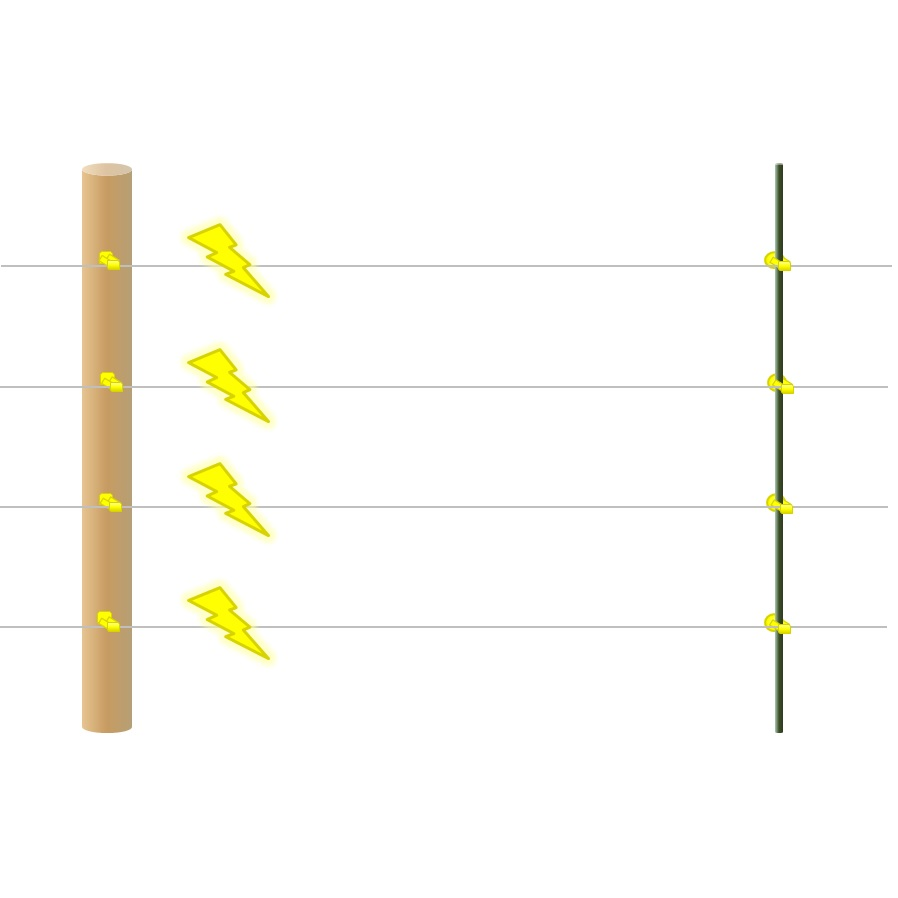 4 Strands with Wood and Metal Posts
